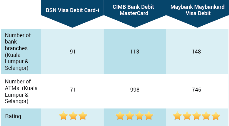 gold backed debit cards guide