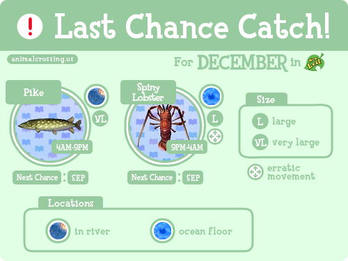 animal crossing new leaf fish guide by month