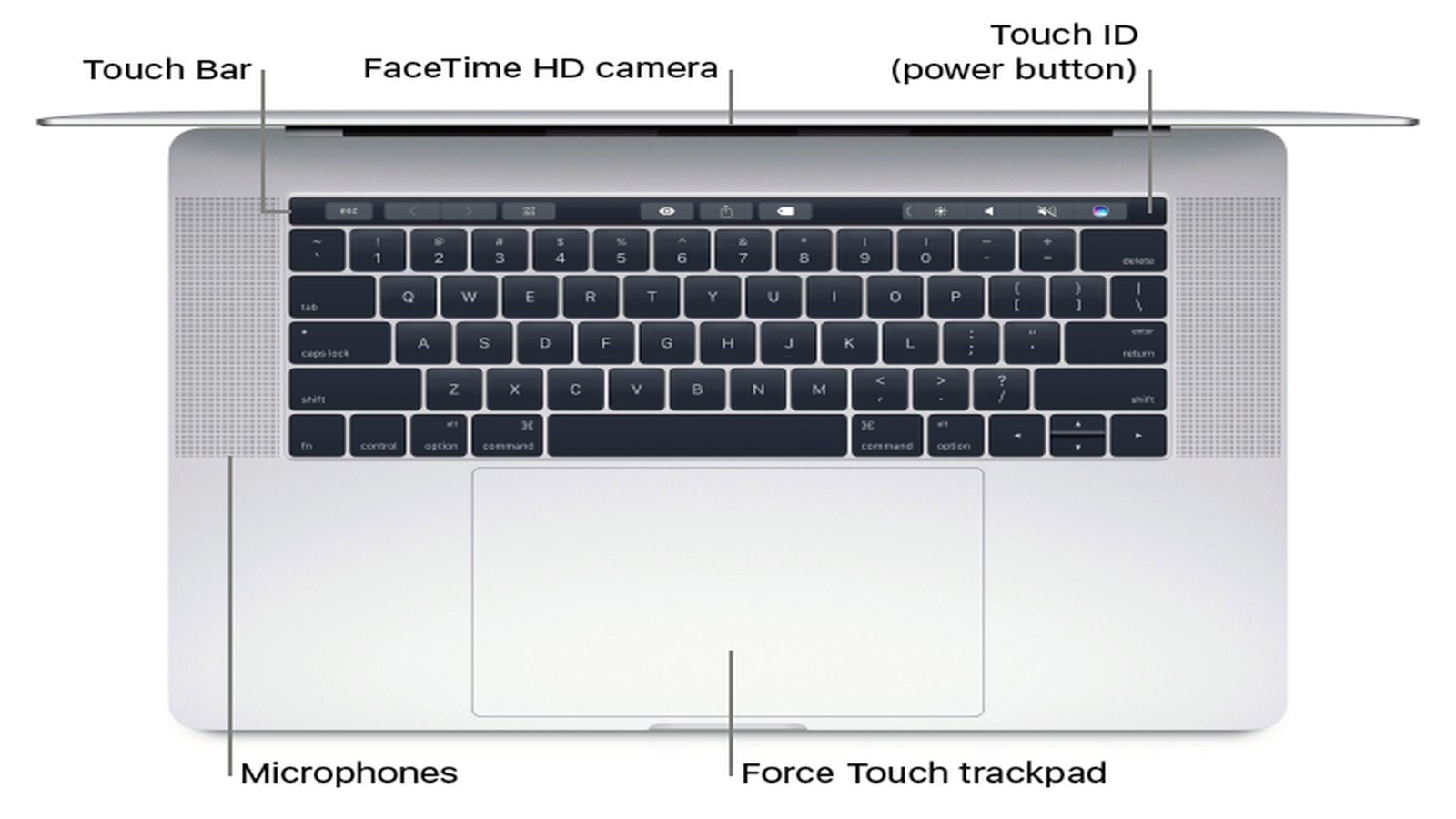 macbook pro guide for beginners