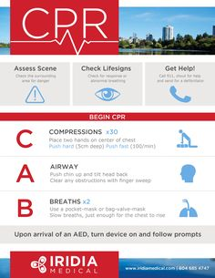 abc first aid guide pdf