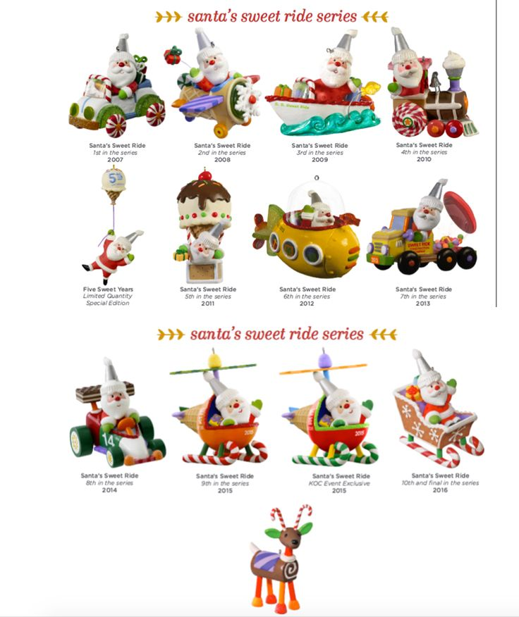 hallmark keepsake ornament value guide 2016