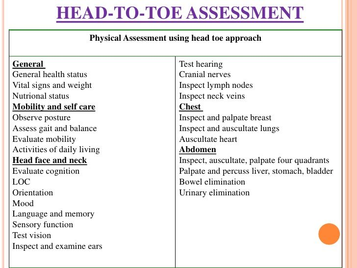 head to toe assessment guide