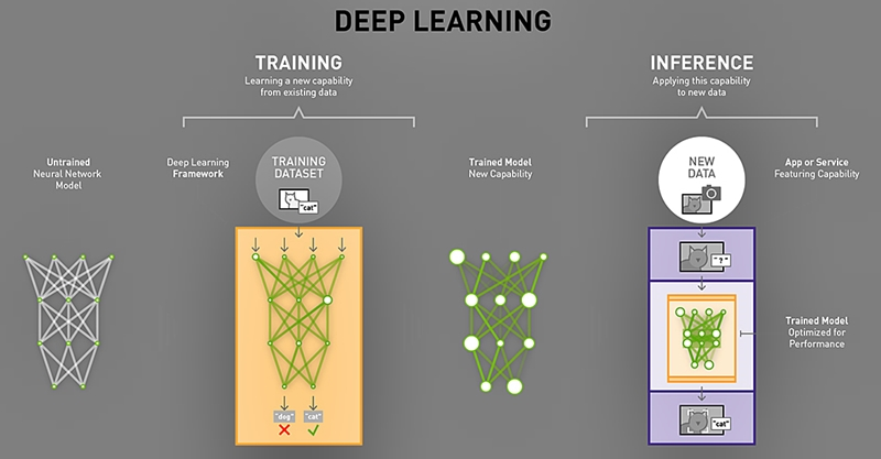 deep learning hardware guide 2017