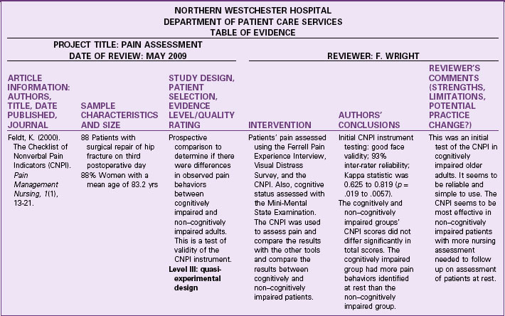 nursing practice decisions summary guide