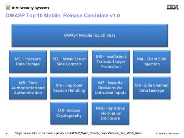 owasp mobile security testing guide