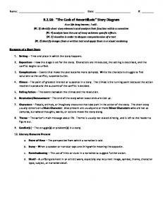 cask of amontillado anticipation guide