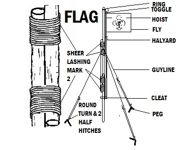 scout and guide flag song
