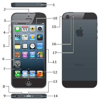 iphone 4s user guide printable
