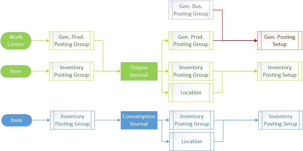 microsoft dynamics nav installation guide