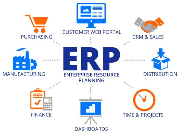 gartner market guide for enterprise reporting based platforms