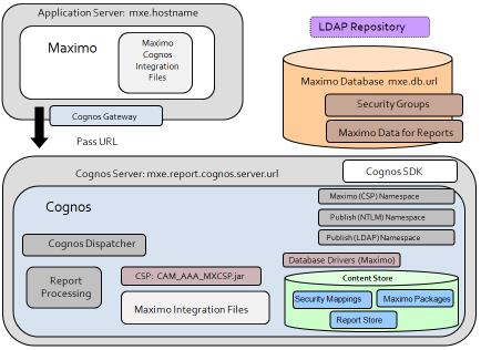 ibm cognos report studio user guide 10.2 2 pdf
