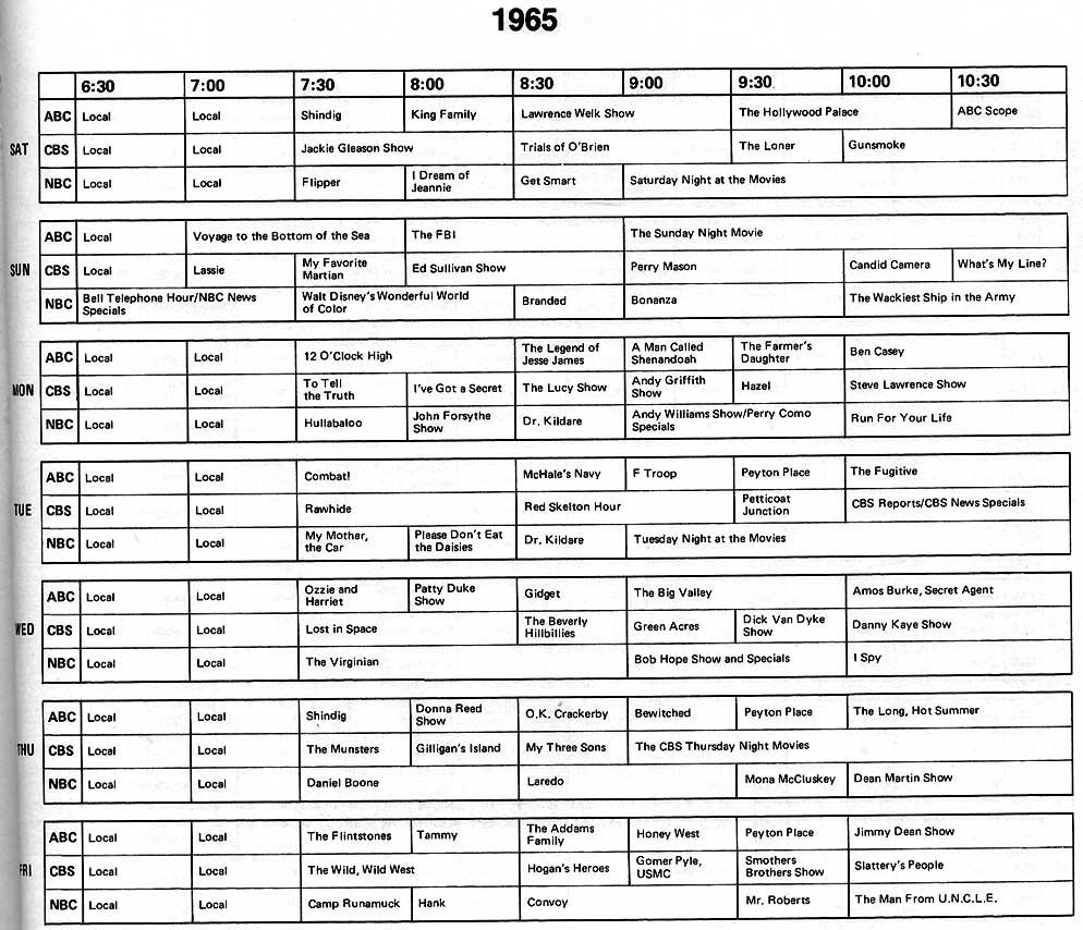 foxtel history channel program guide