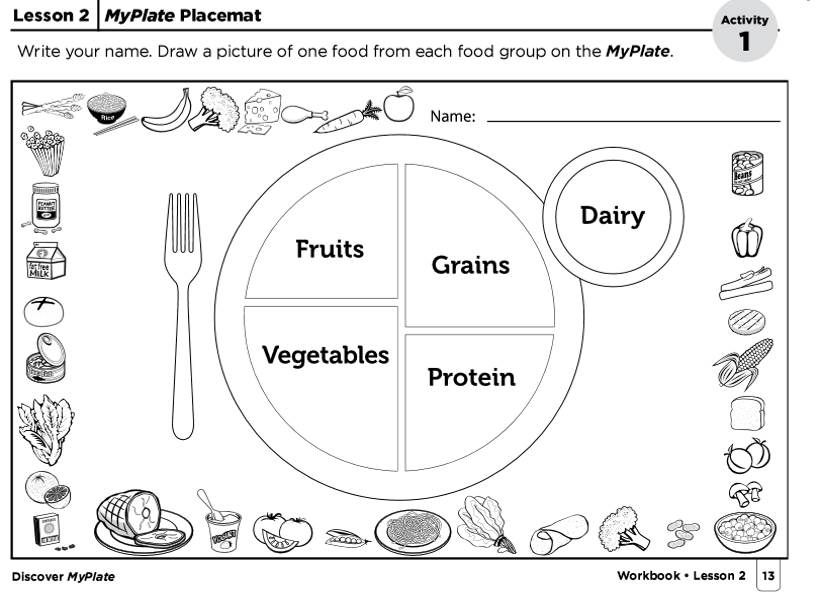 canada food guide meal plan template