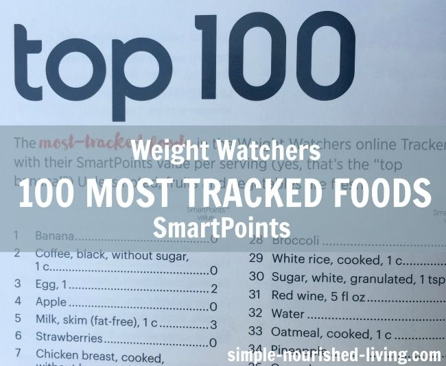 weight watchers points plus pocket guide