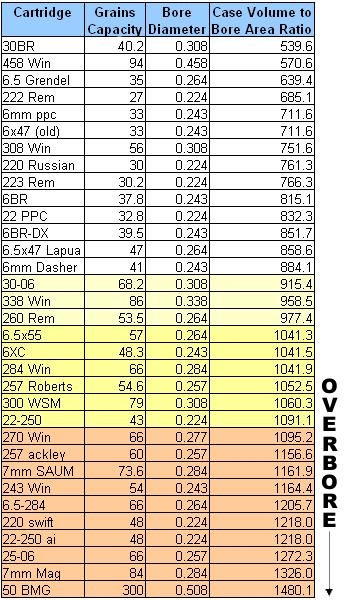 western powders reloading guide pdf