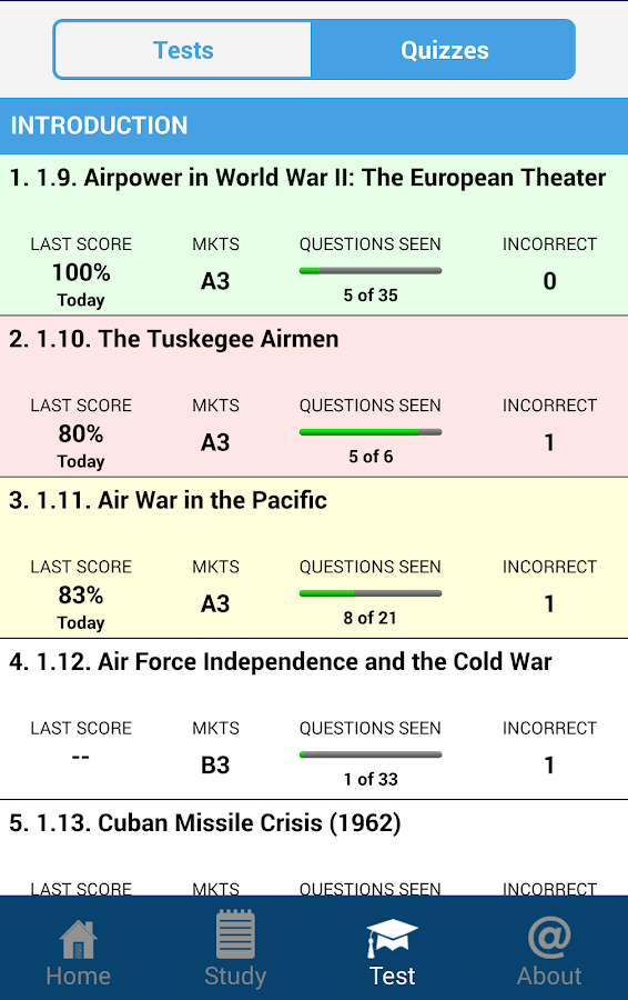 air force pdg study guide