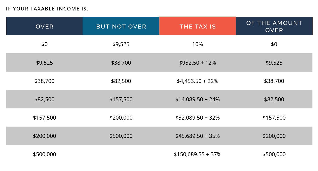 ey worldwide tax guide 2018