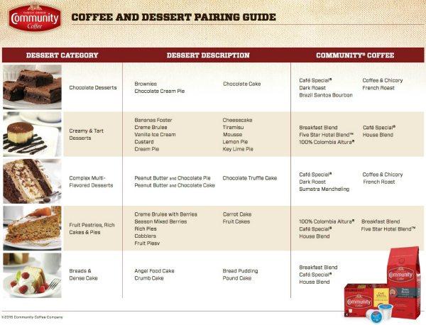coffee break french pdf guide free