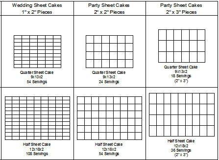 cake cutting guide for round cakes