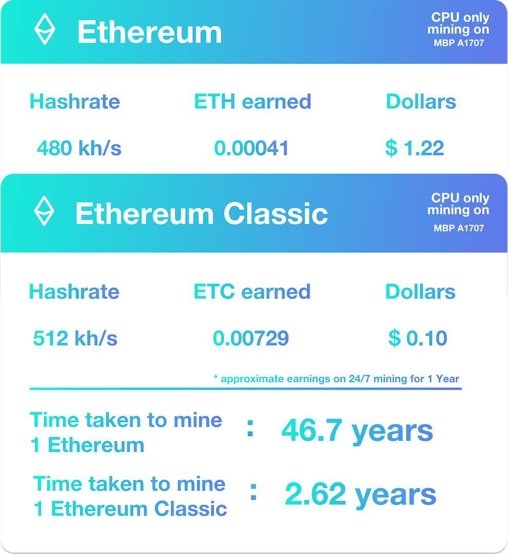 beginners guide to mining cryptocurrency
