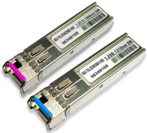 cisco sg300 28p configuration guide