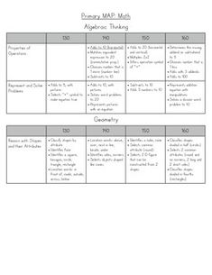 college level math study guide