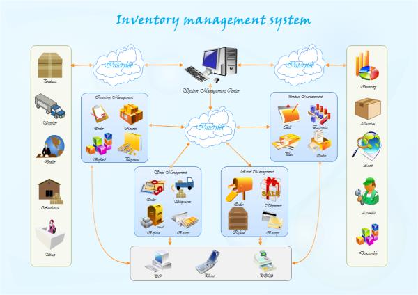 control system design guide pdf