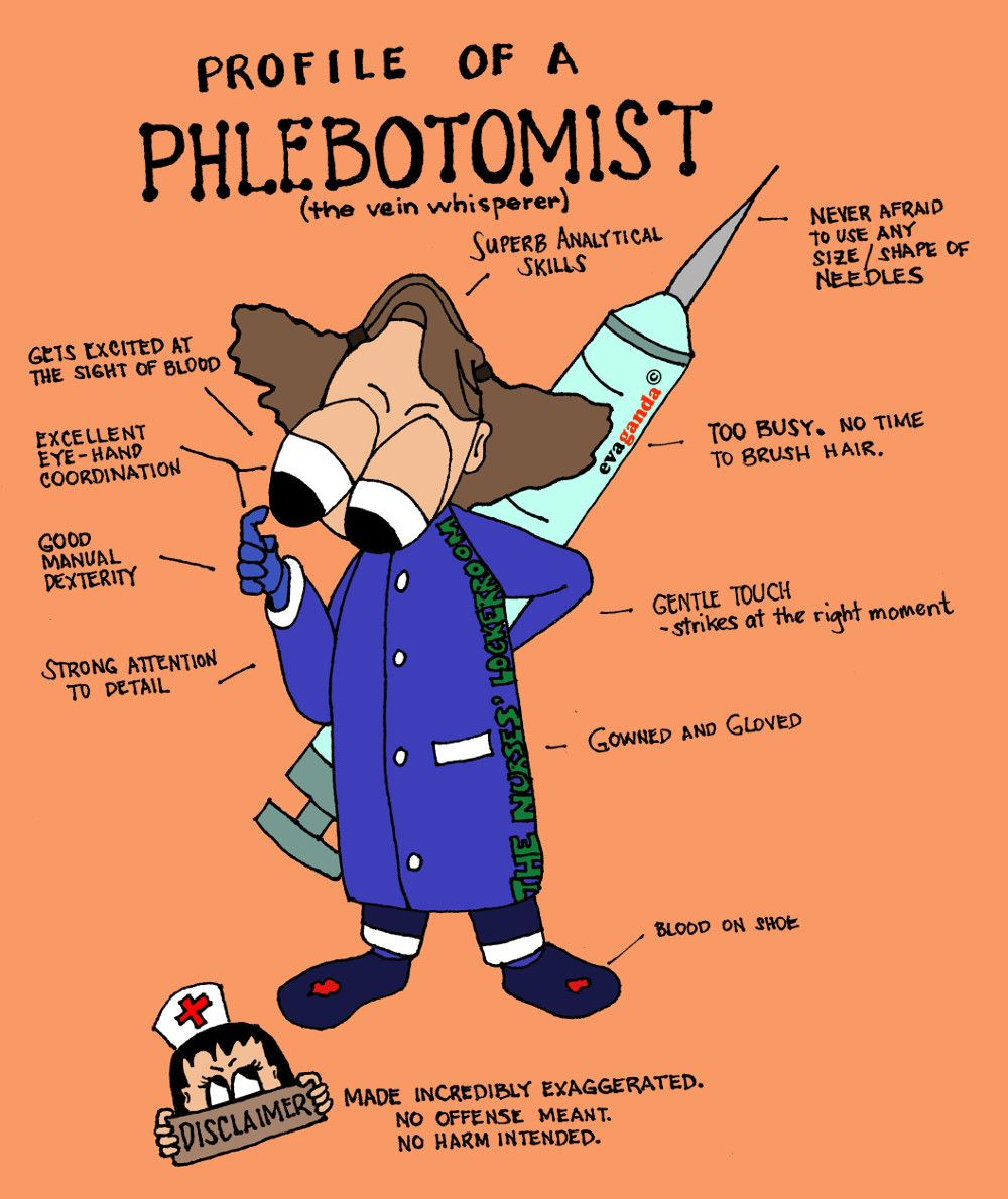cartoon guide to becoming a doctor