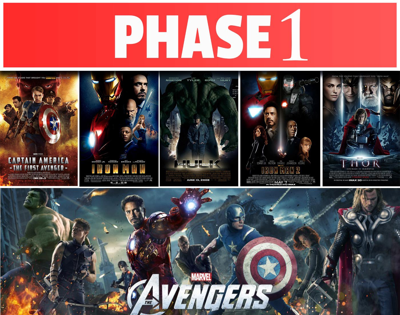 guide to the marvel universe