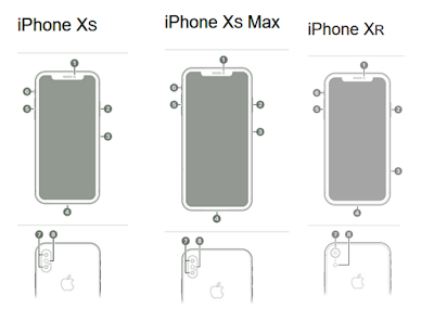 iphone 6 user guide for beginners