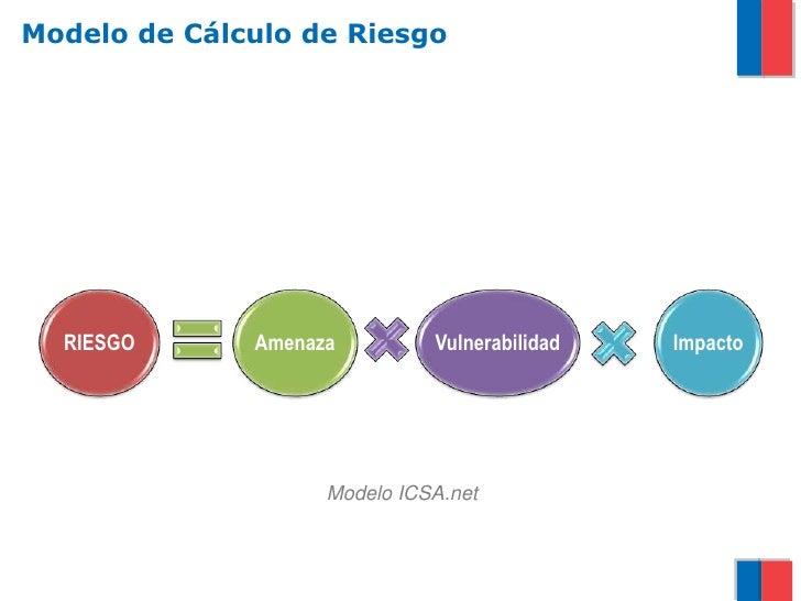 iso iec guide 73 risk management vocabulary pdf