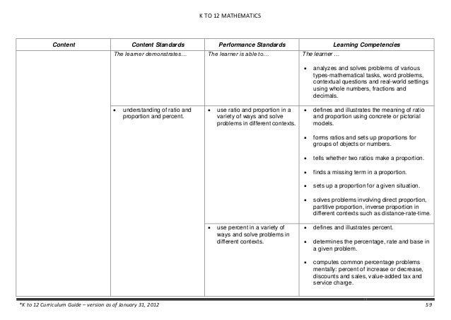 k 12 curriculum guide in math