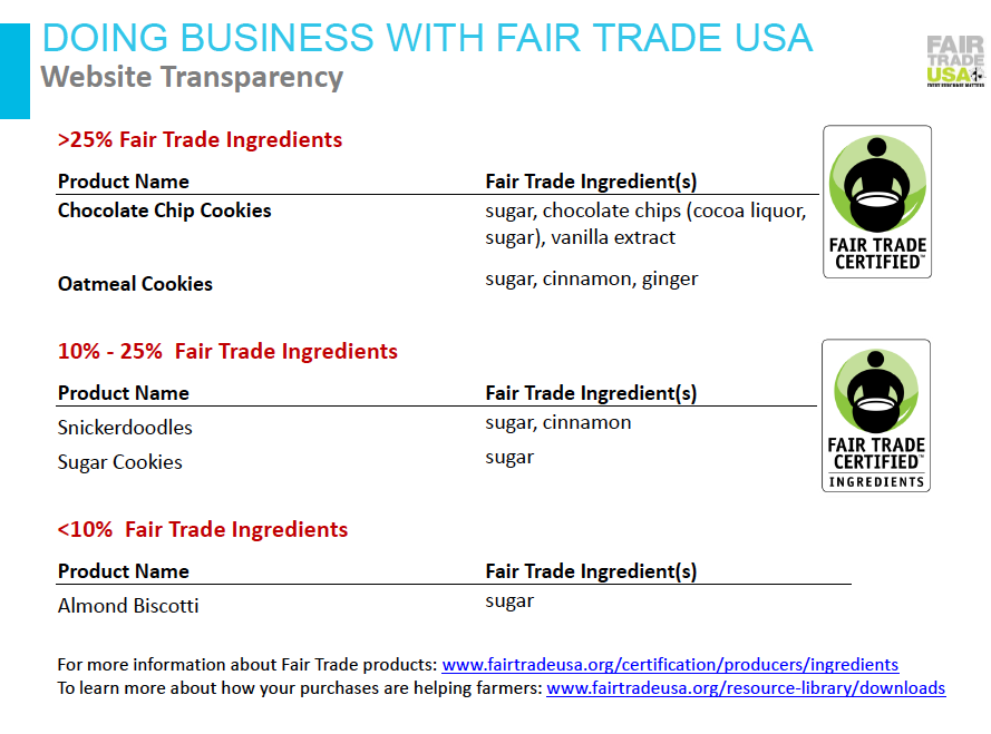 no nonsense guide to fair trade