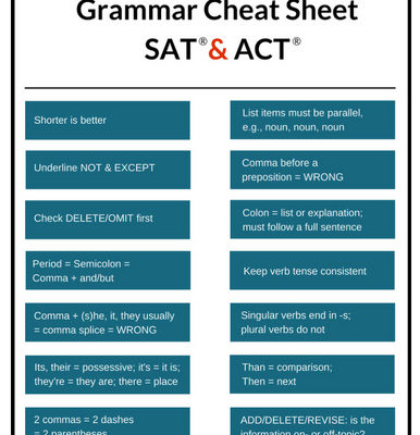 sentence correction gmat strategy guide 5th edition