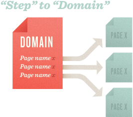 seo step by step guide pdf