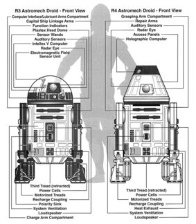 the new essential guide to droids pdf