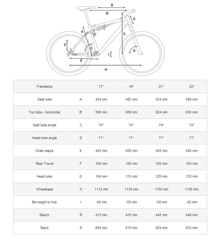 trek mtb frame size guide