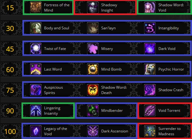world of warcraft priest guide