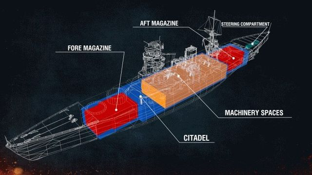 world of warships aiming guide
